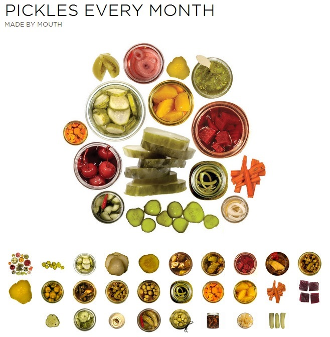 pickles every month